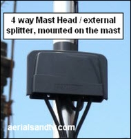 "4 way external (or ""Mast Head"") splitter mounted on the aerial pole."