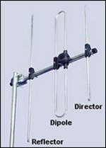 3 element DAB aerial with main components marked