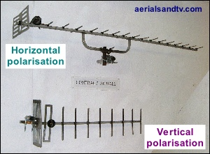 Horizontal and vertical aerial polarisation.
