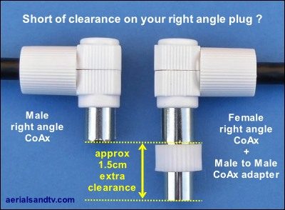Are you short of clearance (on your TV connector panel) to enable you to use a right angle plug ?