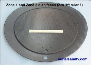 Zone 1 and Zone 2 dish face sizes