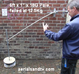 How strong is a 6ft x 1.25 inch x 1.6mm alloy pole ?