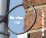 Service loop in cable on the aerial pole