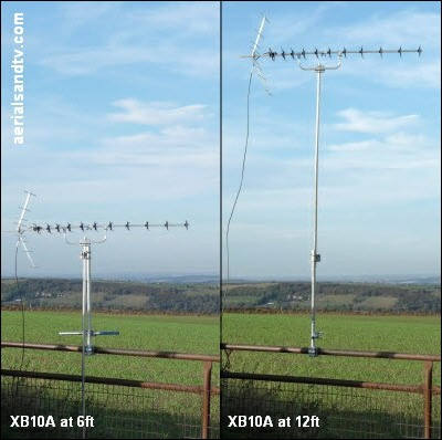 There was no difference in the gain between two similar aerials at two very different heights