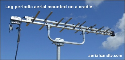 A log periodic aerial mounted on a cradle, does it affect the signal ?
