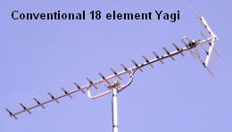 Conventional Yagi aerial (18 elements).
