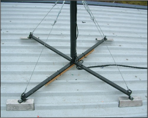 Mounting an antenna on a metal roof